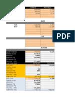 Portfolio Monitoring Template
