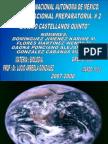 Cambio climático (Calentamiento global)