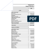 Income Statement , Balance Sheet Economic Earnings of 3 Companies
