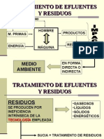 Tratamiento de Efluentes y Residuos
