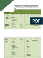 TRABAJO COLABORATIVO 1 Procesos Quimicos - Copia (2)