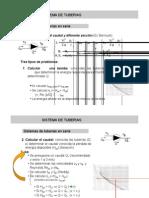sistemas de tuberías en serie y paralelo