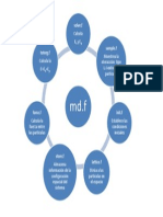 Diagram molecular dinamics functions