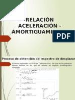 Relación Aceleración - Amortiguamiento