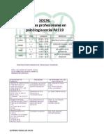 Pps - Escenarios de prácticas psic. social
