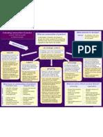 Start-up Guide PDF