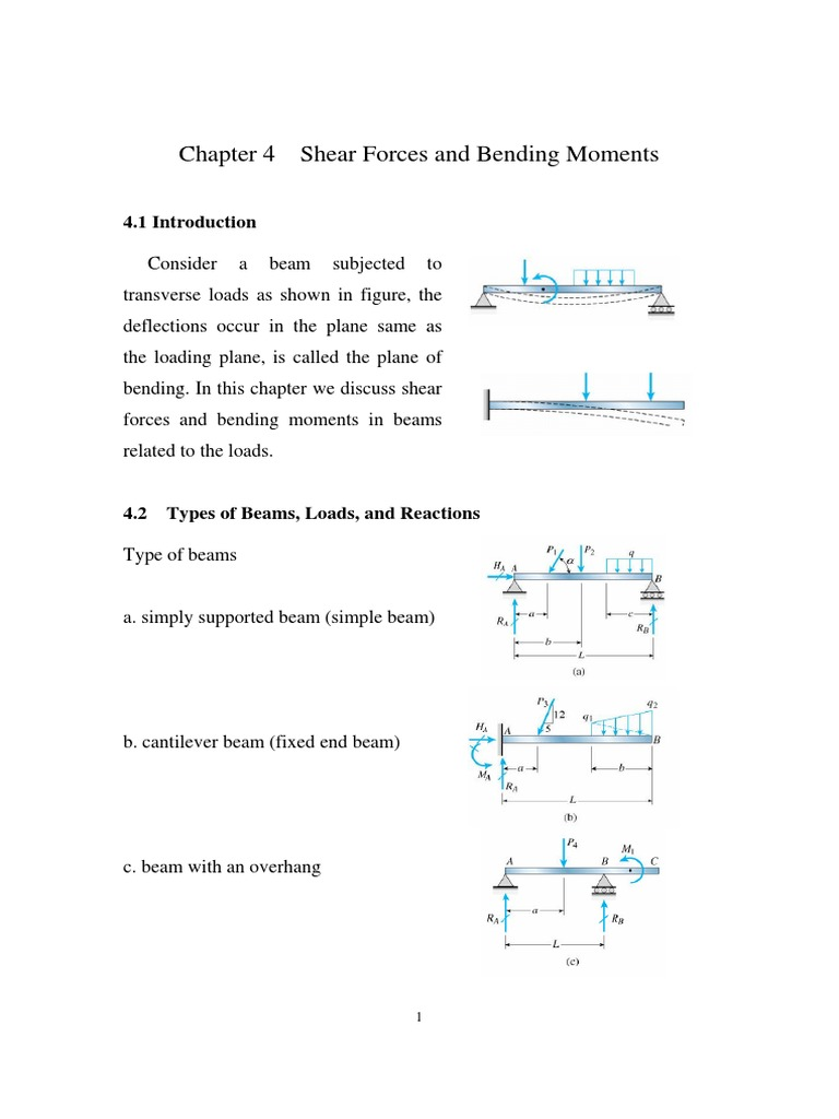 discussion bending moment
