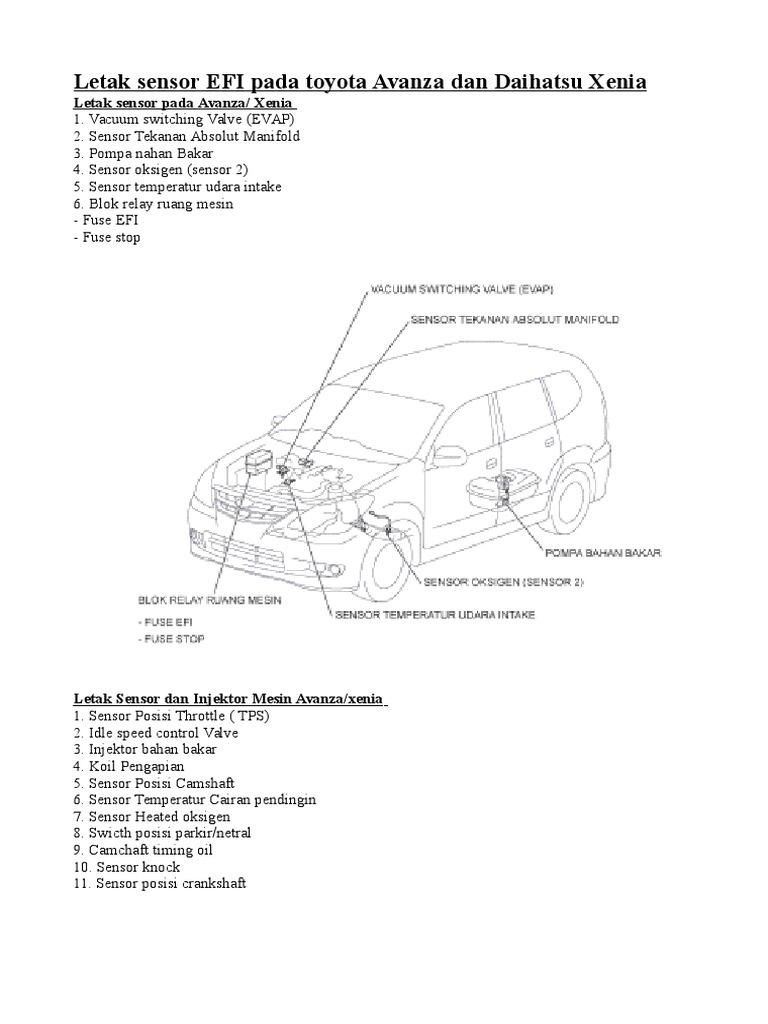 Letak sensor efi pada toyota avanza dan daihatsu xenia asfbconference2016 Image collections
