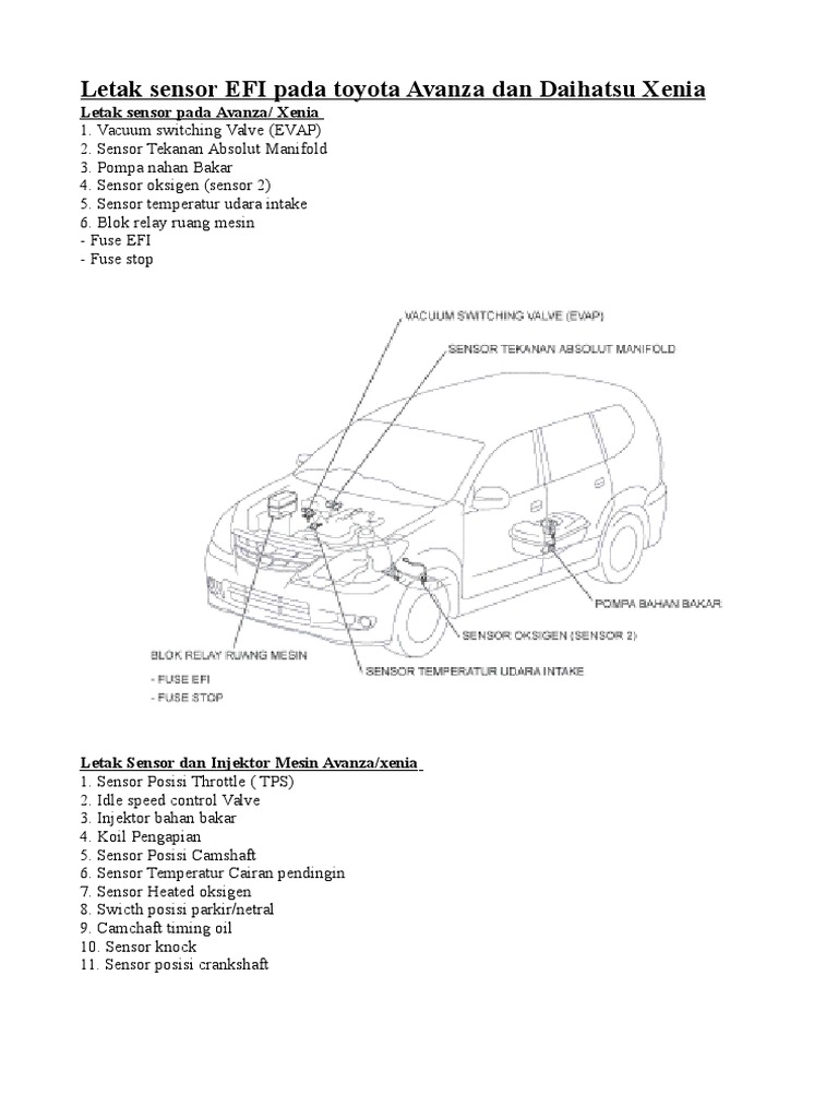 Wiring Diagram Ac Mobil Xenia Trusted Diagrams Daihatsu Ecu Example Electrical U2022 Air Conditioning
