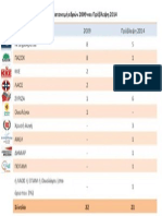 Euroekloges 2014 Provlepseis Panas