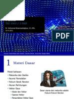 Fisika - 1 Materi Dasar.pdf
