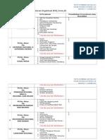 Form_B1 - Penambahan Peraturan Organisasi