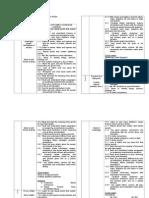 Yearly Scheme of Work Yr6 14