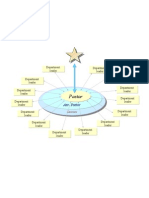 Church Leadership Diagram