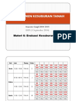 Evaluasi Kesub Tanah.pdf