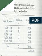 Distribuição Frequência Agrupando Faixa Salarial