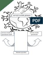 Concepte Scheme