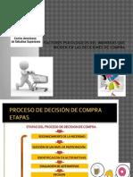 Factores Psicologicos Del Individuo en Decisiones de Compra (1)
