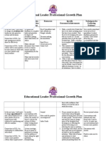 professional growth plan- hector