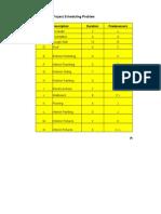 LOGON Project resource allocation.xlsx