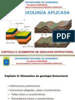Cap.2 - Elementos Geologia Estructural