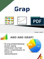 Iba't Ibang Uri Ng Grap