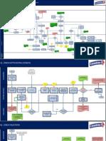 Diagrama de Flujo Planta A