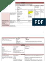 Internal Medicine Study Guide