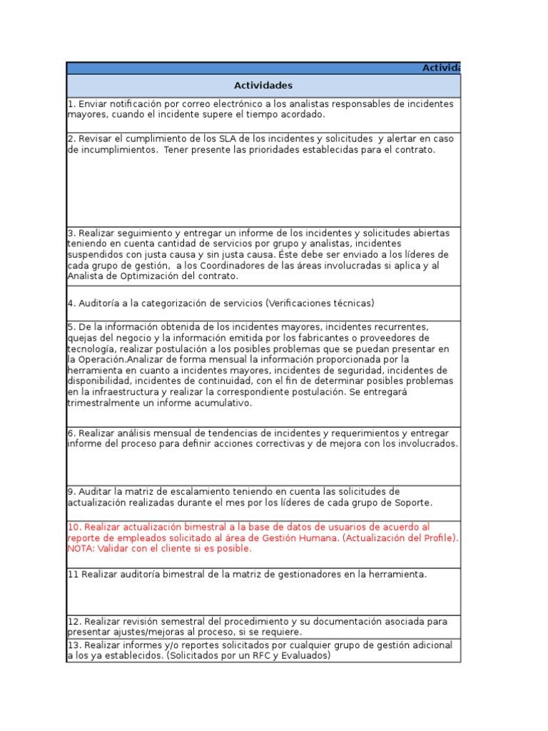 Perfecto Plantillas De Informes De Incidentes Viñeta - Ejemplo De ...