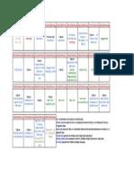 Cronograma - Canada Sheet1