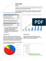 LTP2015-2025 Submission Update Report 2015-03-06