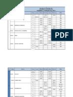 Programa Ing Civil