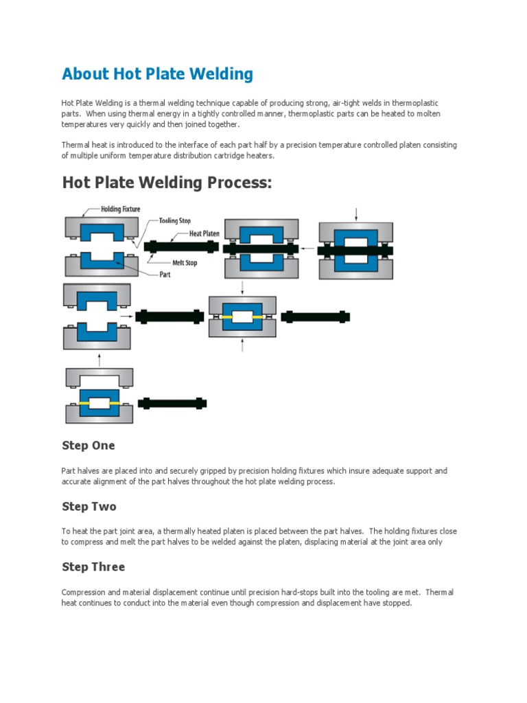 About Hot Plate Weldingpdf Welding Machine Tool Diagram Of Process