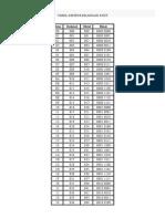Tabel Sistem Bilangan 8 Bit