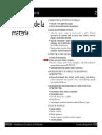ING1024 C3 2 Estructura de La Materia