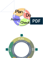 PDCA Cycle.ppt
