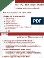 Market Prioritization Analysis