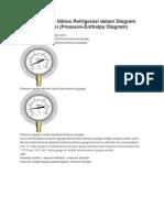 Penggambaran Siklus Refrigerasi Dalam Diagram Tekanan
