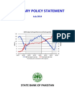 Monetary 2014