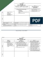 IB Design Technology Grading Rubric