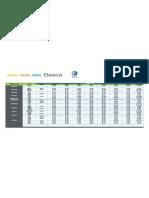 Calendario Cisco CTT Venezuela (a Septiembre 2015)