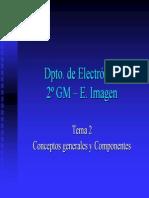 Componentes de Una ICT