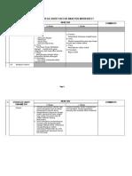 Strategic Audit Form Mcdonalds_Baim