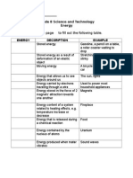 energy worksheet
