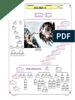 genealogia genesisgenesis