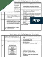 march 2-6 2015 weekly happenings