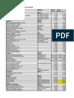 Listado Precios Cuidados Santiago Marzo 2015