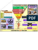 Safety Management in Mines