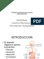Fisiologia Gastrointestinal