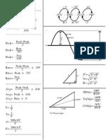 AC Electronics Formulas